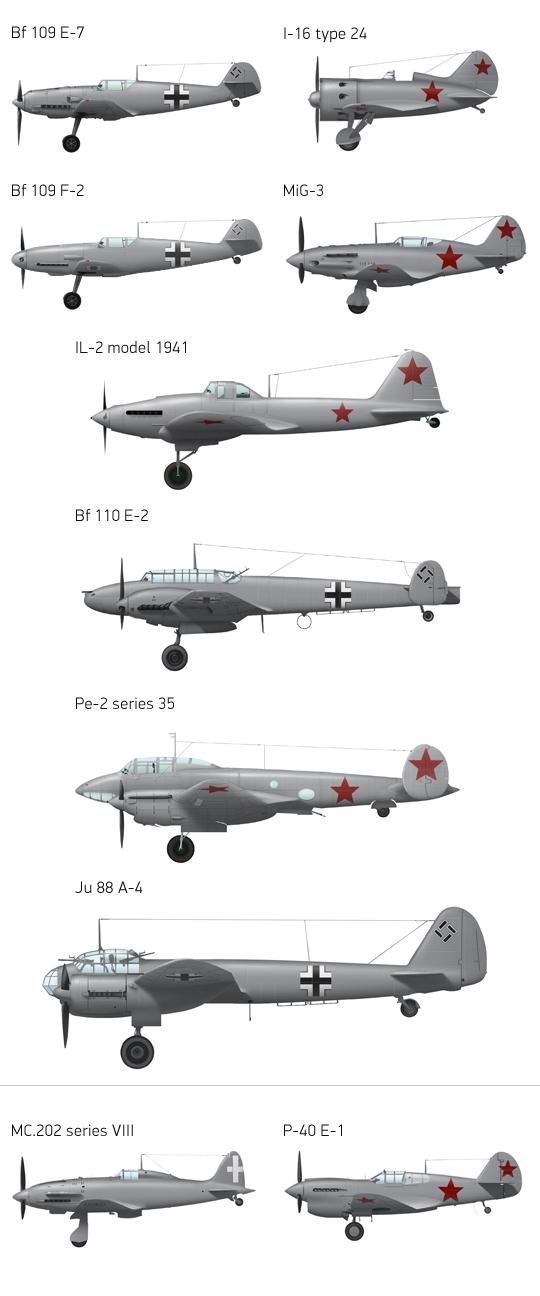 Il 2 Sturmovik Battle Of Stalingrad Il 2 Sturmovik
